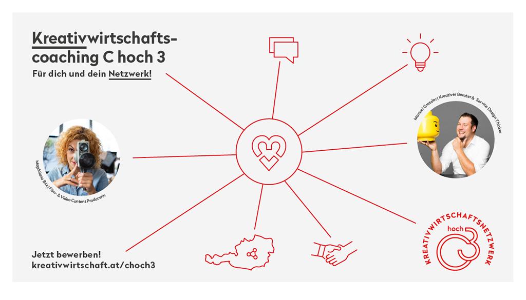 kat-choch3-2018-Webseite-Hauptgrafik-1024×585