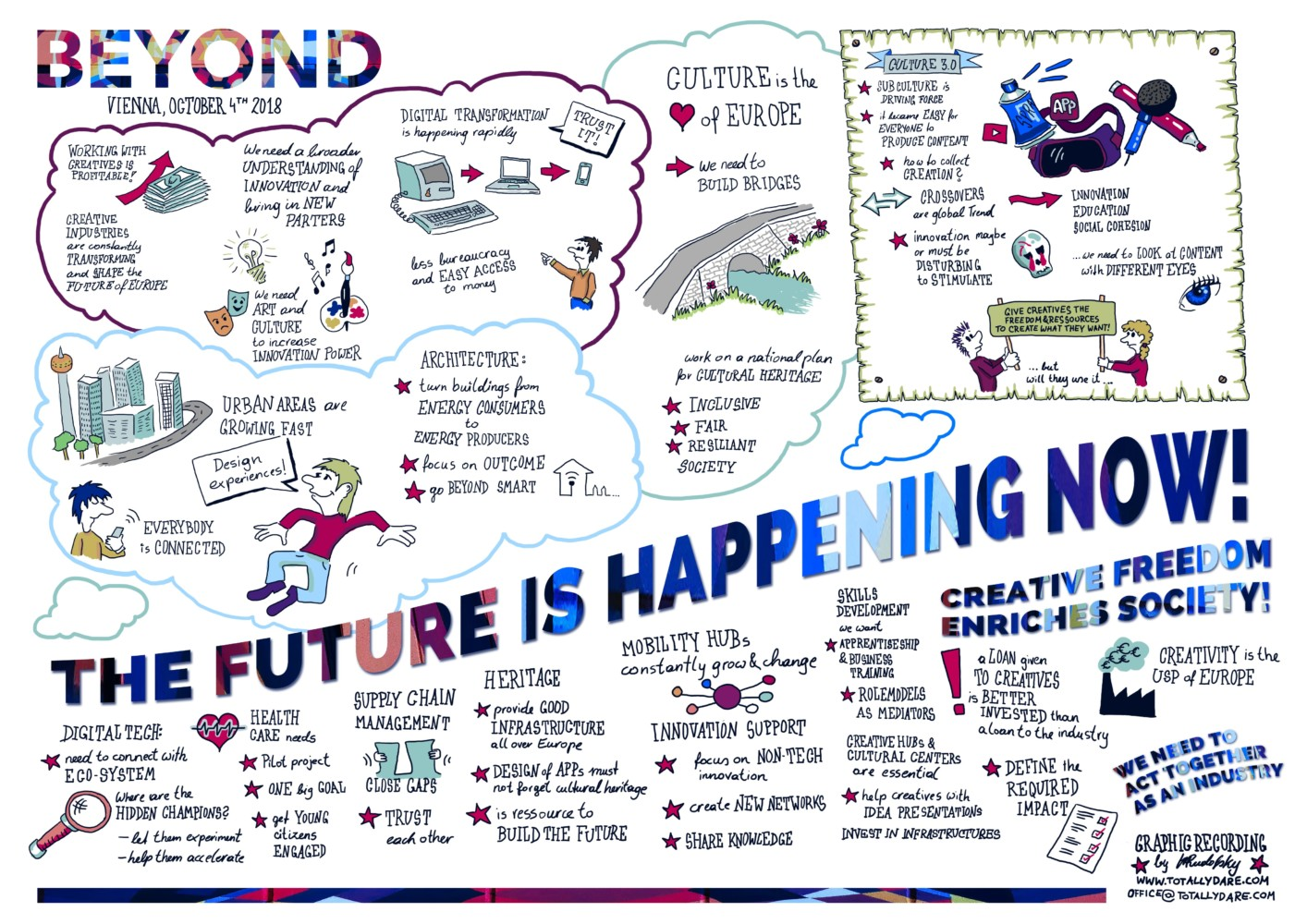 Graphic Recording_ECIS2018