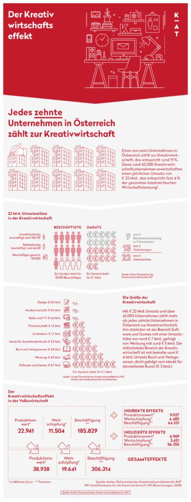 8 KWB Jedes zehnte Unternehmen